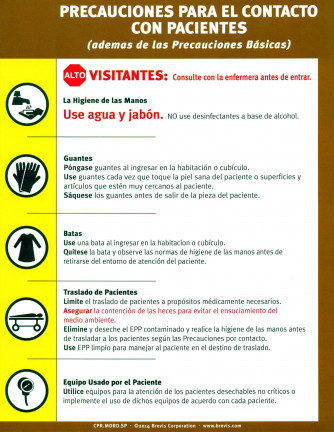 Contact Precautions for MDRO, Spanish