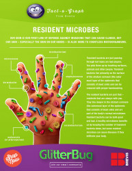 RESIDENT MICROBES