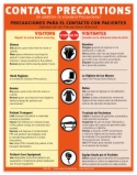 CPR7.ES Contact Precautions Sign, English & Spanish